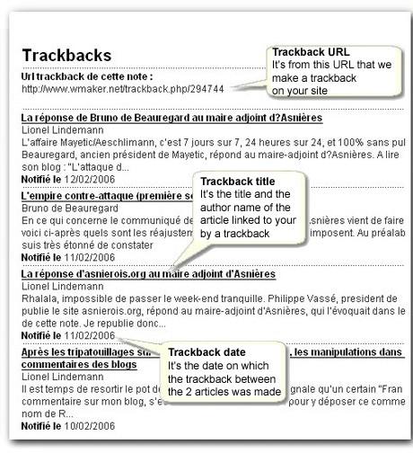 Trackbacks improvements