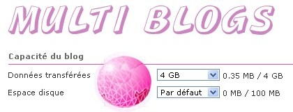 Blogs capability